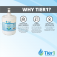 Tier1 Whirlpool 8171413/8171414 Refrigerator Water Filter Replacement (Chart 4)
