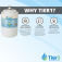 Tier1 Maytag UKF7003 Refrigerator Water Filter Replacement (Chart 2)