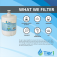 Tier1 LG 5231JA2002A / LT500P Refrigerator Water Filter Replacement Comparable (Chart 4)