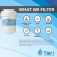 Tier1 GE MWF SmartWater Refrigerator Water Filter Replacement (Chart 2)