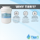 Tier1 GE MWF SmartWater Refrigerator Water Filter Replacement (Chart 1)